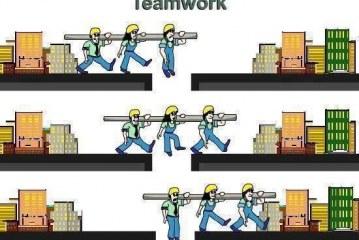 Sind Sie Teamfähig?