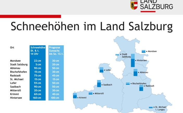 08.01.2019 AT Salzburg: Alle kämpfen gegen die Schneemassen